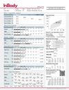 InBody 770 Body Composition Result Sheets