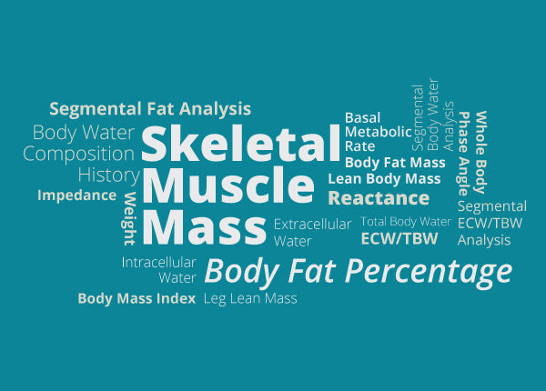 Going Beyond Body Fat Percentage