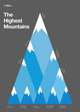 Atomic Printworks Highest Mountains Poster
