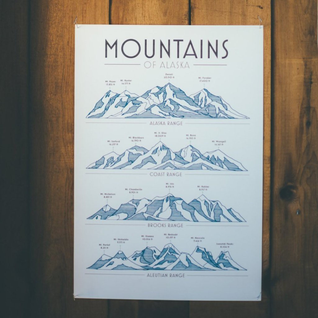 Alaska Mountain Art Print - Salmon Sisters