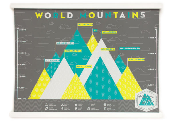 Mountains of the World Print