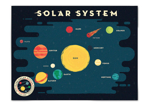 18x24 Solar System Poster