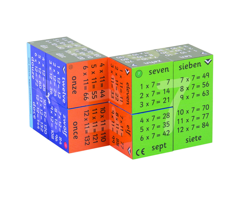 Multiplication Tables - One to Twelve