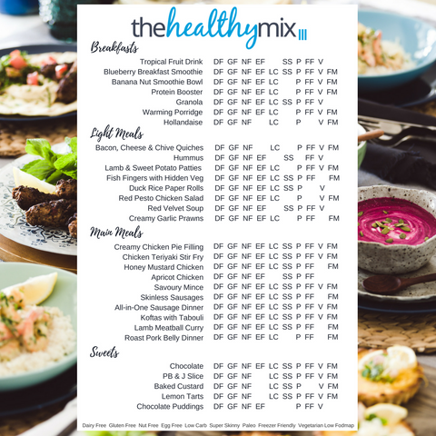 The Healthy Mix Cookbook Collection (I, II, III and IV)