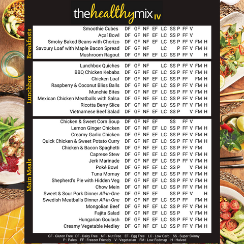 The Healthy Mix Cookbook Collection (I, II, III, IV and V) e-Books