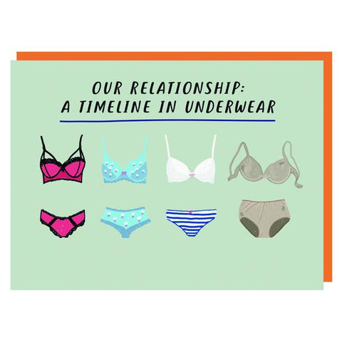 Our Relationship Timeline in Underwear