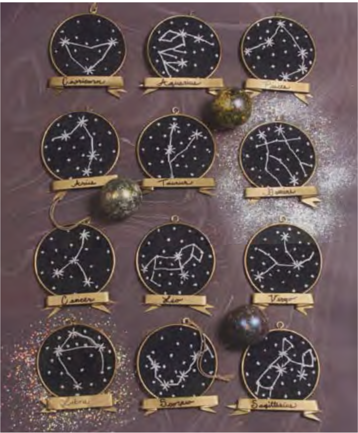 Zodiac Signs Constellation Ornaments