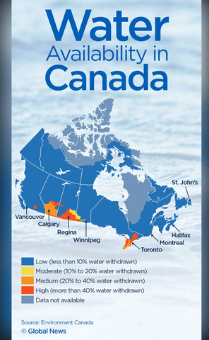 Water Availability In Canada Infographic
