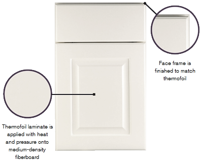How To Fix Thermal Foil Cabinet Doors Rm Wraps Store