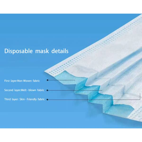 Disposable Face Mask Non-Medical 1 Box, 50 qty