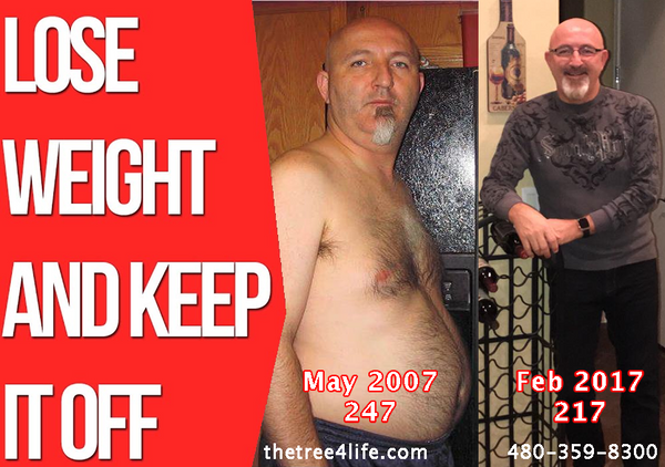 Weight Loss that Stays Off!