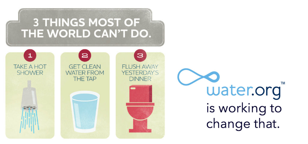 Water.org // Three things most people in the world cannot do // WASH // Clean Water and Sanitation