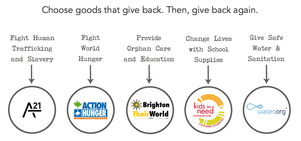 Featured Charities // Society B // Every good gives back to make a difference. And then we give again.