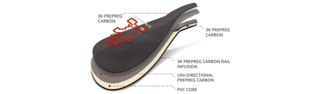 Starboard-SUP-Stand-Up-Paddleboard-paddle-Construction-2021-Enduro-Prepreg-Carbon