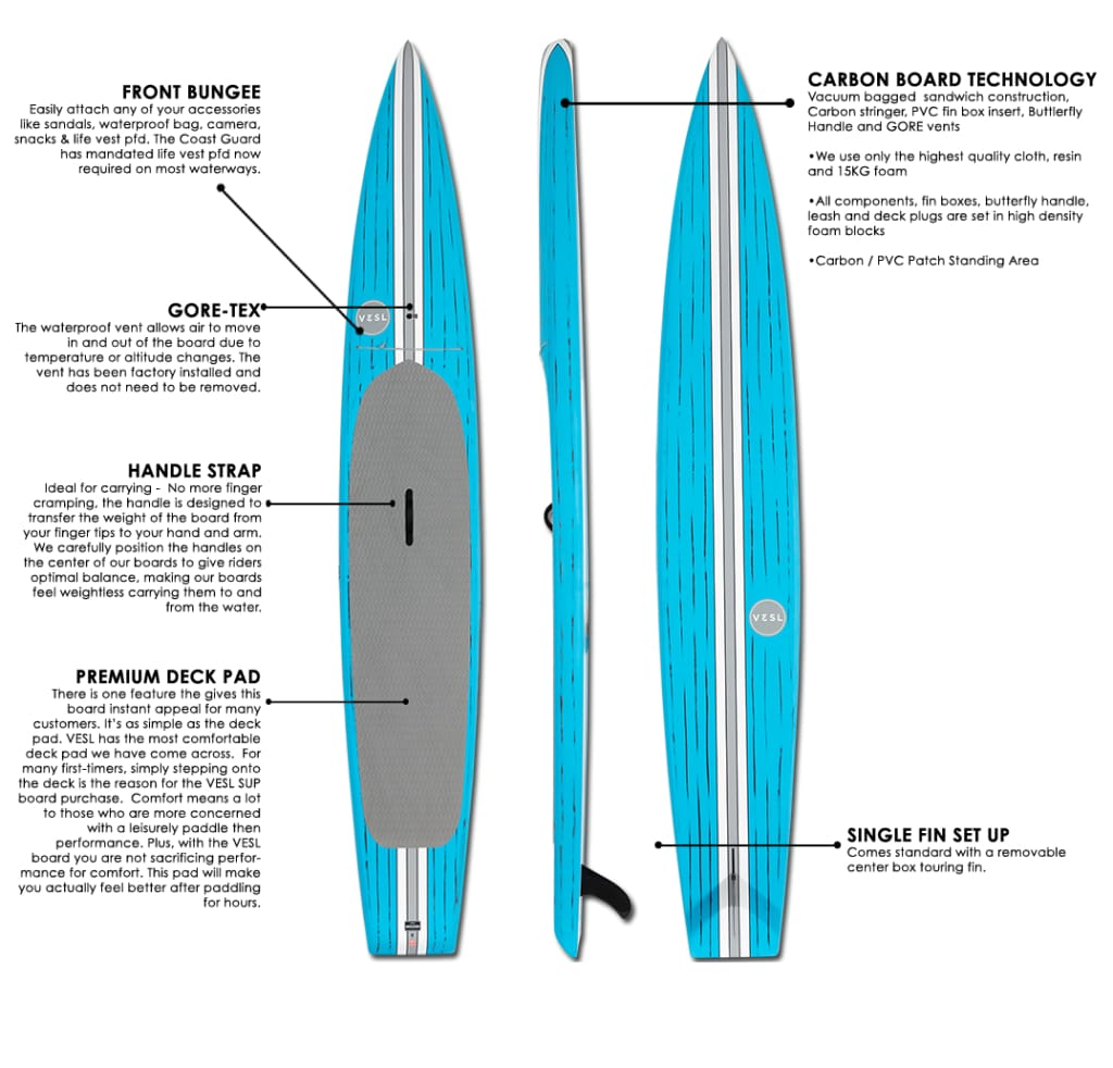 VESL TOURING PADDLEBOARD BLUE 126 X 28