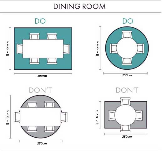 3 steps to the perfect dining room rug size Rug Emporium : dining room size guide from rugemporium.com.au size 518 x 485 jpeg 22kB