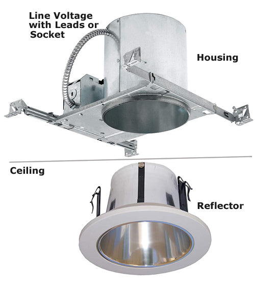 Led Downlight Retrofit Questions To Ask Before You Buy Prolampsales,Modern Modular Kitchen Designs For Parallel Platforms