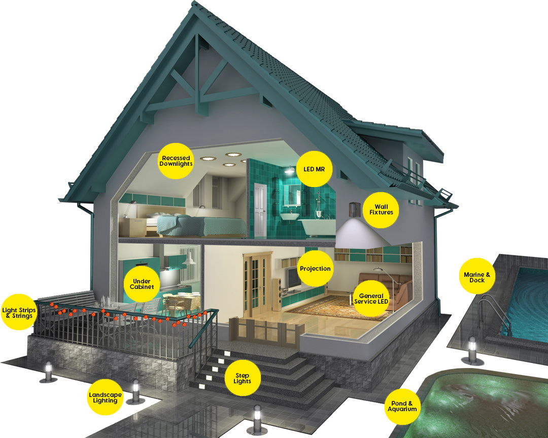private household lighting solutions