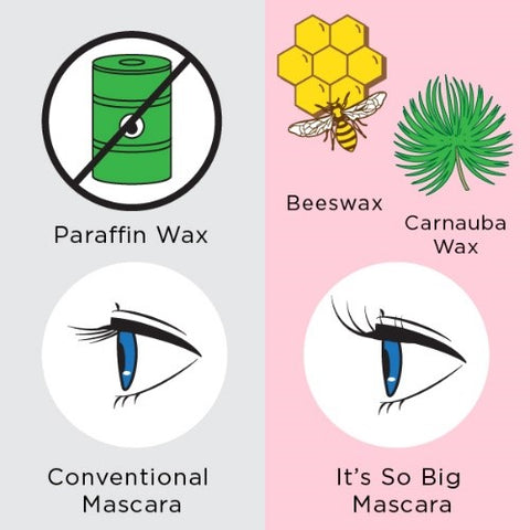 Elizabeth Mott It's So Big Mascara contains beeswax and carnauba wax
