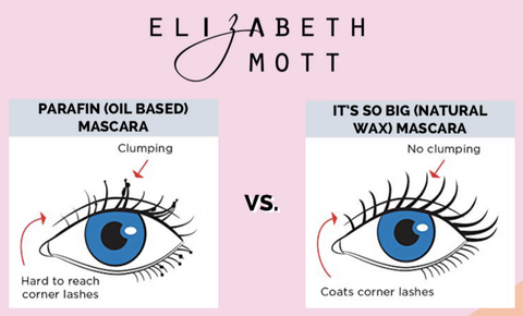 Elizabeth Mott tubing mascara is a formula with no clumping