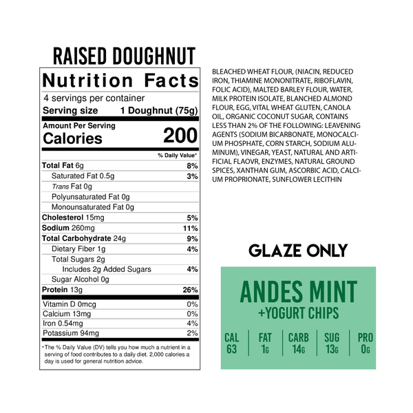 4 Pack - Raised Doughnut - Andes Mint