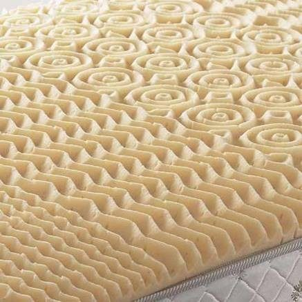 Obusforme Multi Zone Mattress Topper, Queen - MEDability Healthcare Solutions