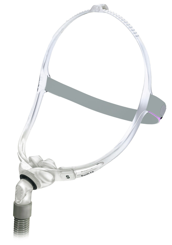 RESMED Swift FX for Her with Headgear - MEDability Healthcare Solutions  - 1