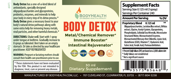 BodyHealth Body Detox Label 120517