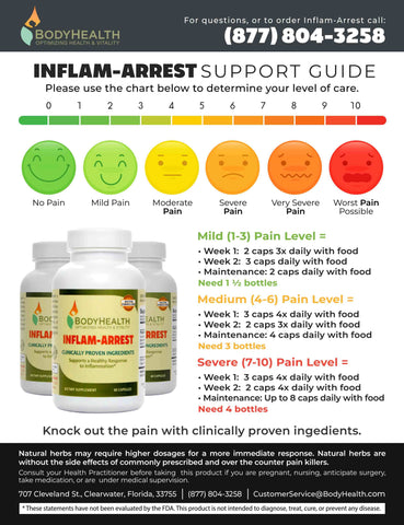 Inflam Arrest Support Guide