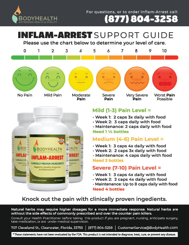 A Guide to How Much Inflam-Arrest to Take to Reduce Inflammation
