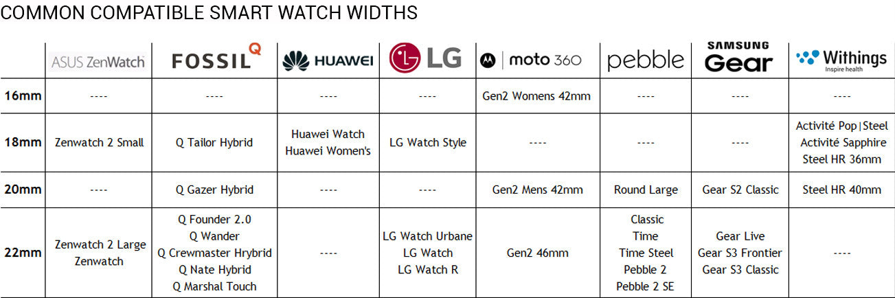 "16mm	----	----	----	----	Gen2 Womens 42mm 	----	----	---- 18mm	Zenwatch 2 Small	Q Tailor Hybrid	""Huawei Watch Huawei Women's""	LG Watch Style	----	----	----	""Activité Pop