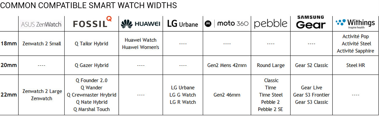 Samsung Gear S2, S3, Classic, Moto360 2nd Gen Asus Zenwatch Huawei Watch LG Urband R G Fossil Q Gear S2 S3 Classic Withings Moto360 Pebble watch band sizes 22mm 18mm 20mm