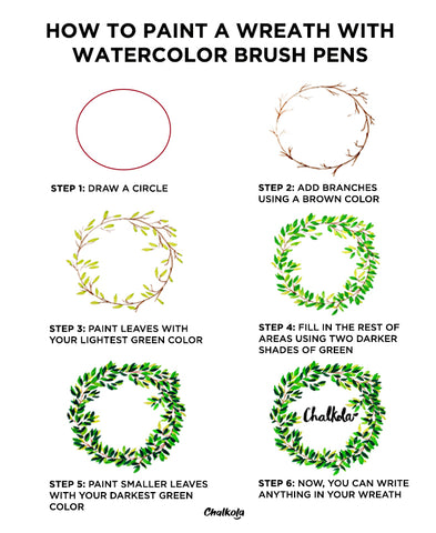 78 Painting Ideas - Wreath Painting