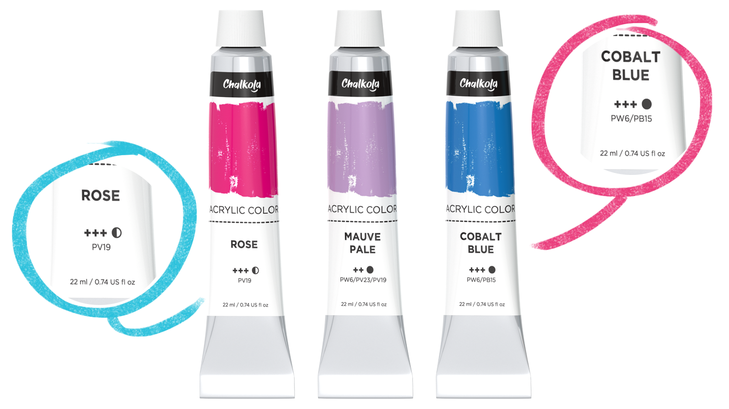 What to Consider when Buying Acrylic Paint - Lightfastness