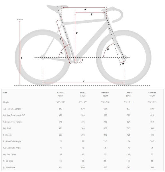 Aventon Cordoba LTD geometry
