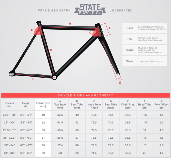 State Bicycle Co. Undefeated II geometry