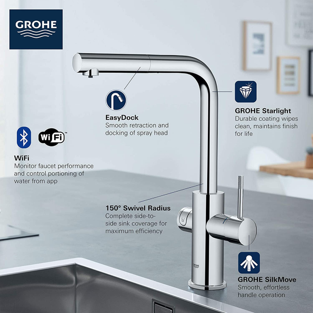 Grohe Blue 31608 Chilled and Sparkling Water Filtration System with Kitchen Faucet