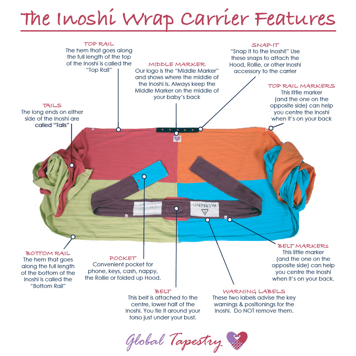 Global Tapestry - Inoshi Baby Carrier Features