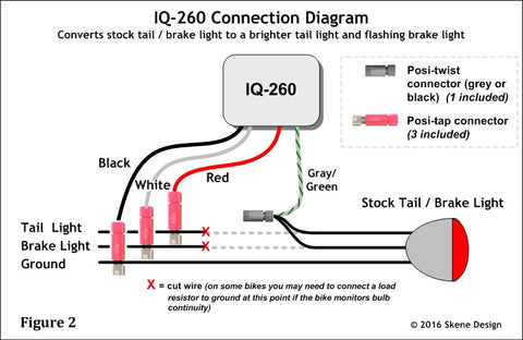 IQ-260 P3 Dynamic Brake Lights system, Controller Only