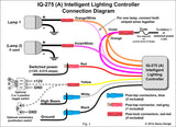 IQ-275 Intelligent Spotlight Dimmer for Daylight Running Lights, Controller Only