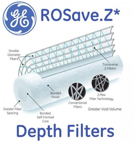 GE ROSave.Z 1 micron Sediment Filter -  - BRS -  House of Sticks