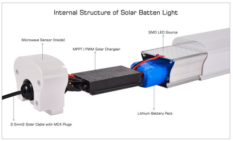 LED Light Battery and Components