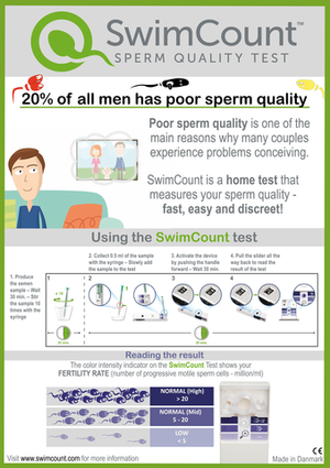 Did you know that 20% of all men has low sperm quality?