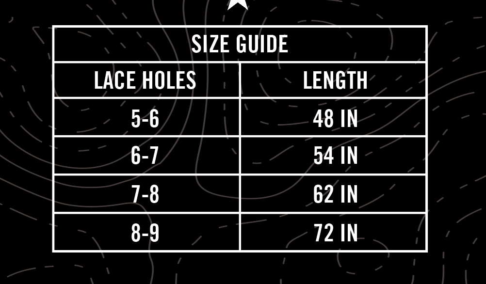 Laces guide to show the different sizes lace hole count and lengths for your needs