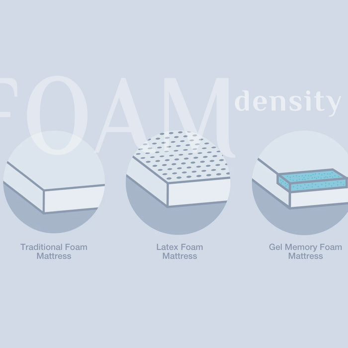 Foam Density and Why You Should Care About It