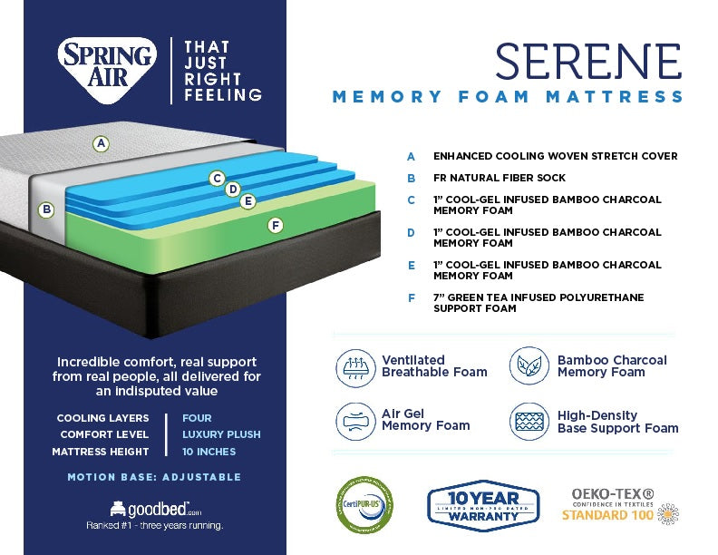 Serene 10-inch Cool Gel Memory Foam