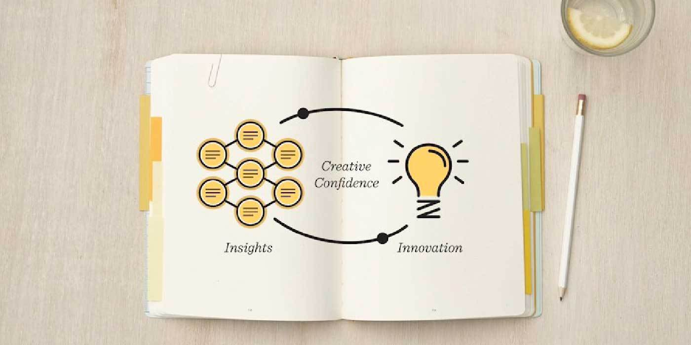 Design Thinking Online Courses Ideo U