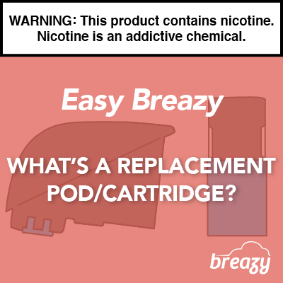 What Is A Replacement Pod Cartridge?