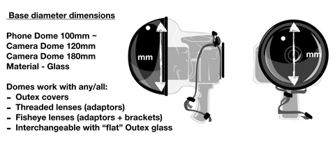 Outex waterproof housing glass dome options