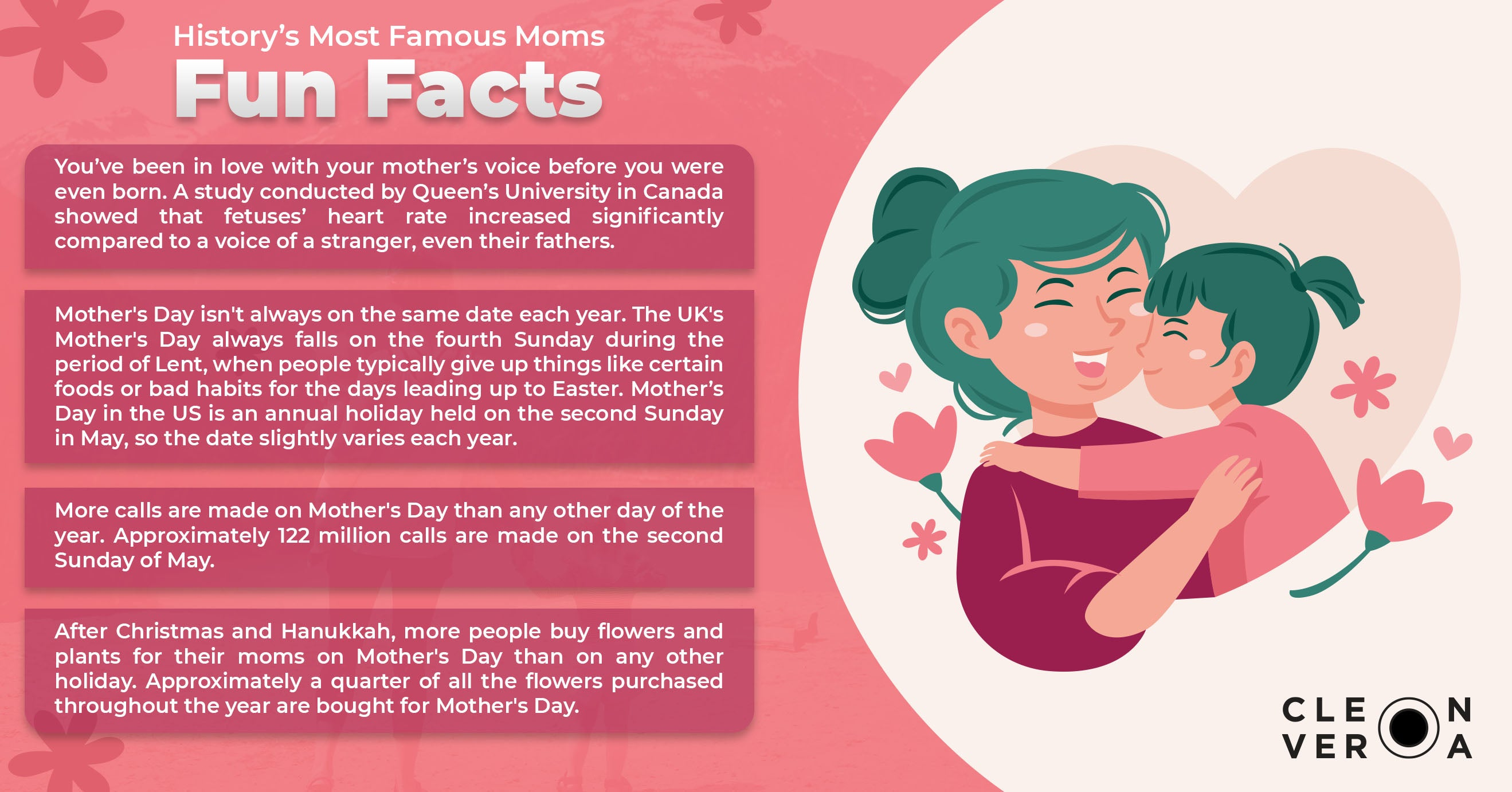 History Most Famous Moms - infographic 1